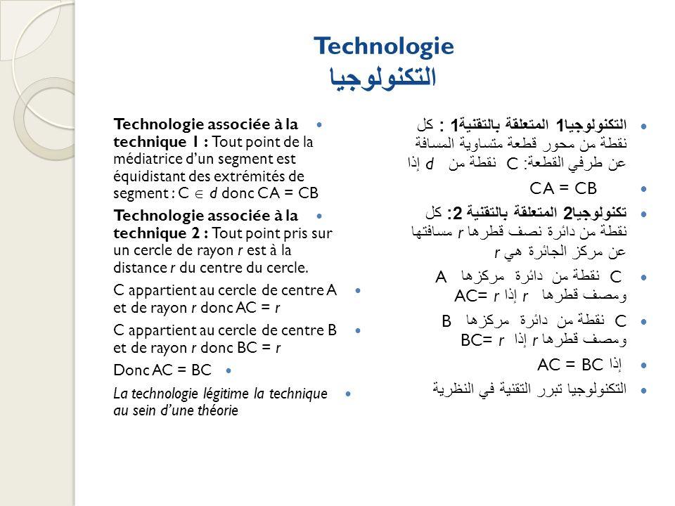 Technologie التكنولوجيا