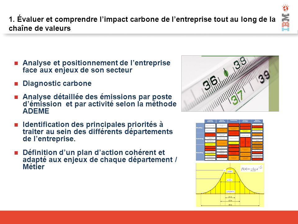 1. Évaluer et comprendre l'impact carbone de l'entreprise tout au long de la chaîne de valeurs