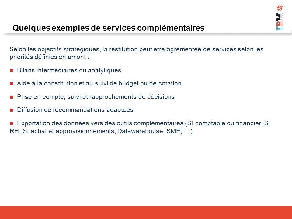 Quelques exemples de services complémentaires