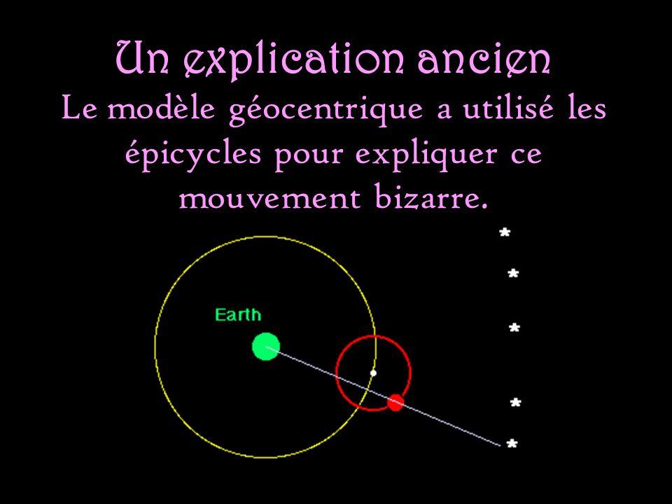 Un explication ancien Le modèle géocentrique a utilisé les épicycles pour expliquer ce mouvement bizarre.