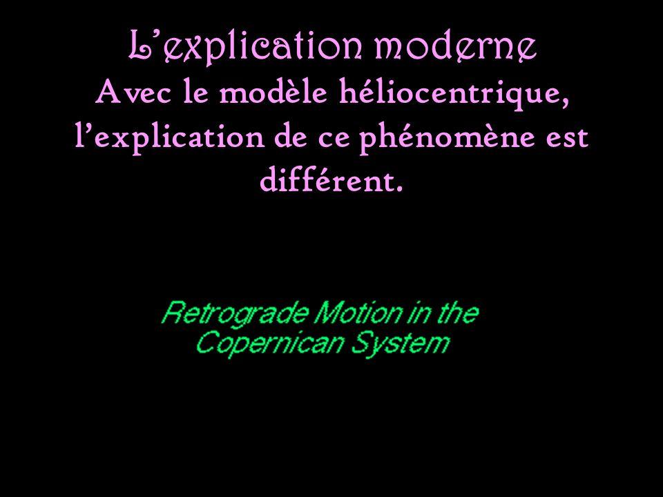 L'explication moderne Avec le modèle héliocentrique, l'explication de ce phénomène est différent.