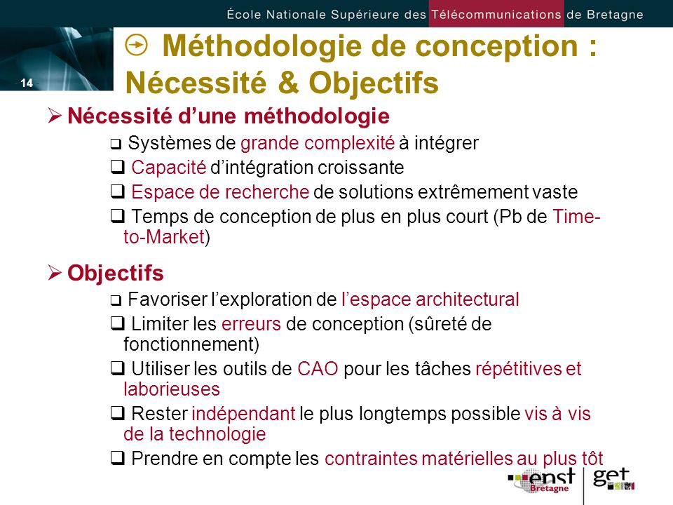 Méthodologie de conception : Nécessité & Objectifs