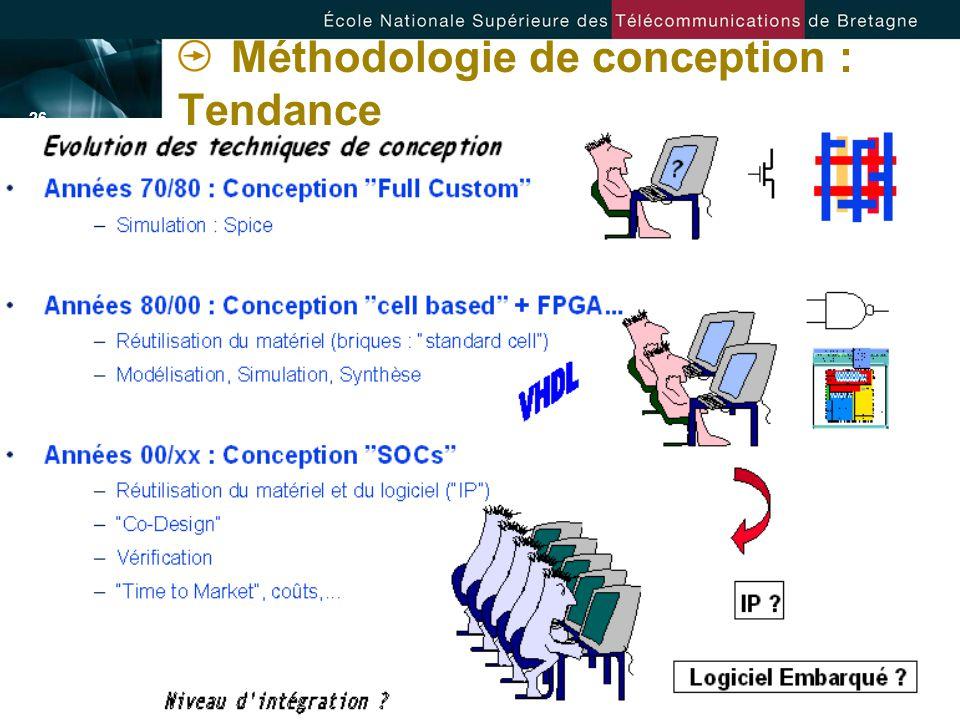 Méthodologie de conception : Tendance