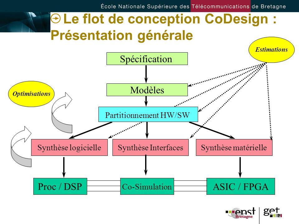 Le flot de conception CoDesign : Présentation générale