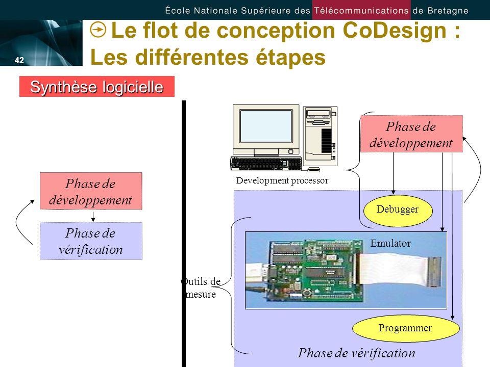 Le flot de conception CoDesign : Les différentes étapes