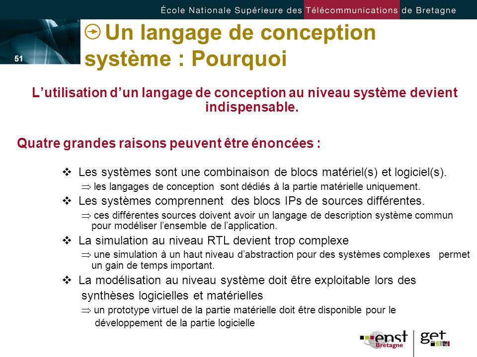 Un langage de conception système : Pourquoi