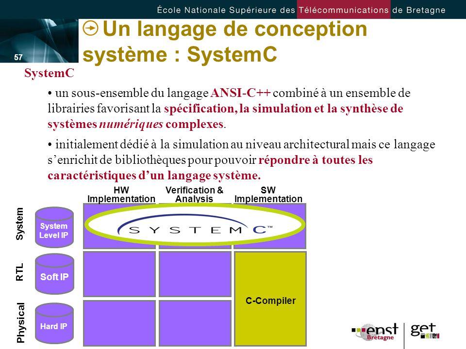 Un langage de conception système : SystemC
