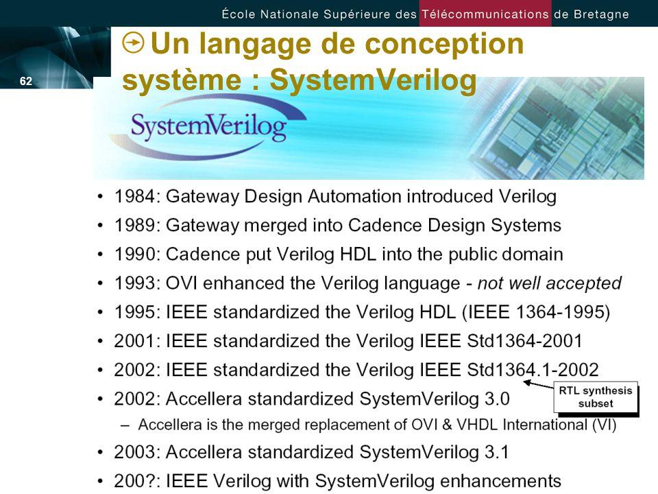 Un langage de conception système : SystemVerilog