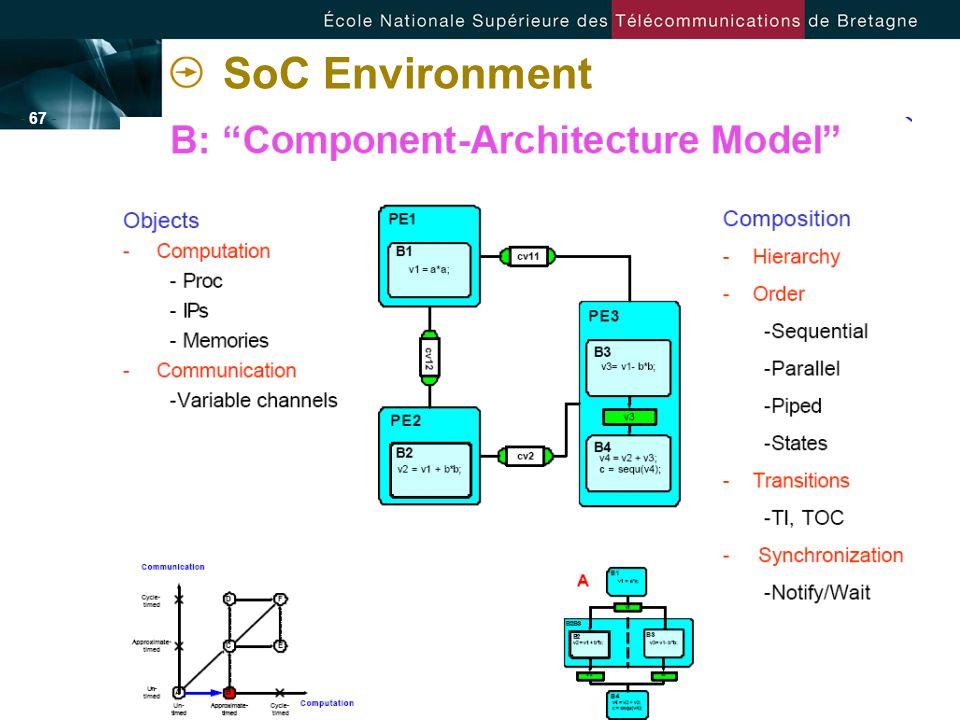 SoC Environment