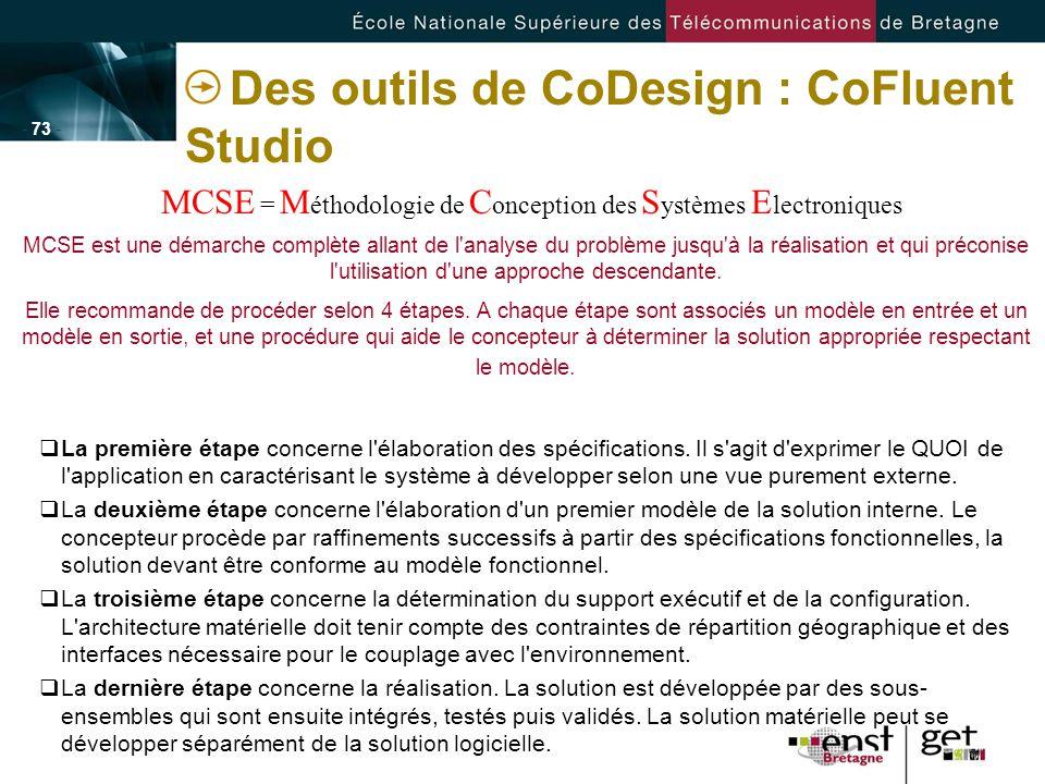 Des outils de CoDesign : CoFluent Studio
