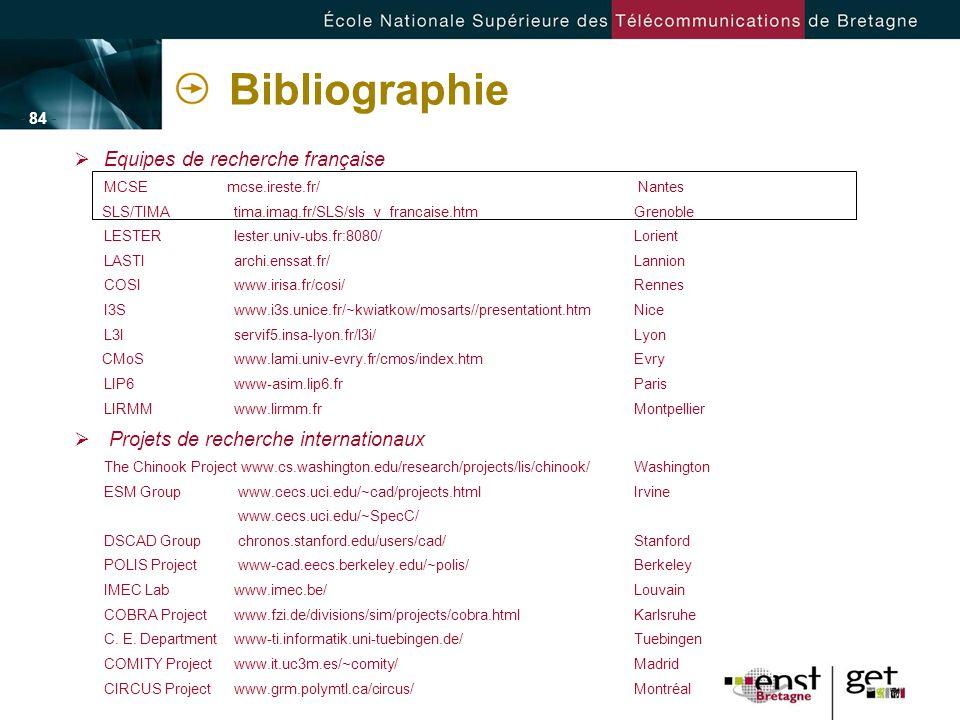 Bibliographie Equipes de recherche française