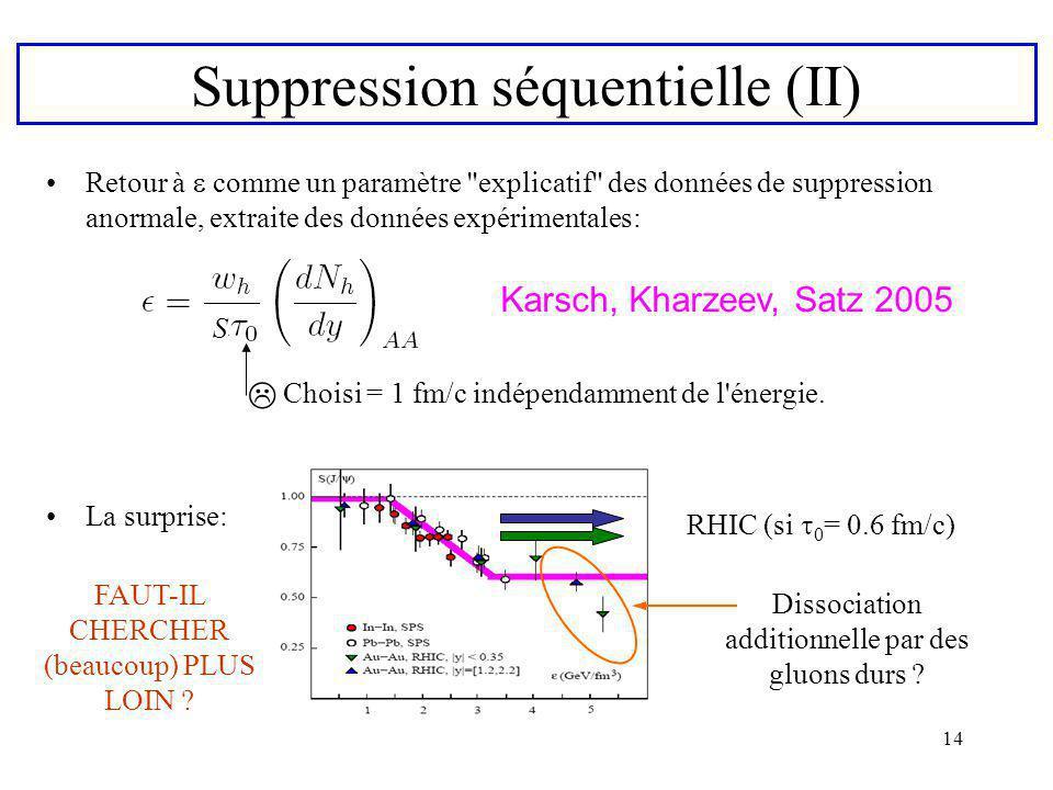 Suppression séquentielle (II)
