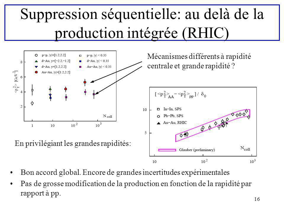 Suppression séquentielle: au delà de la production intégrée (RHIC)