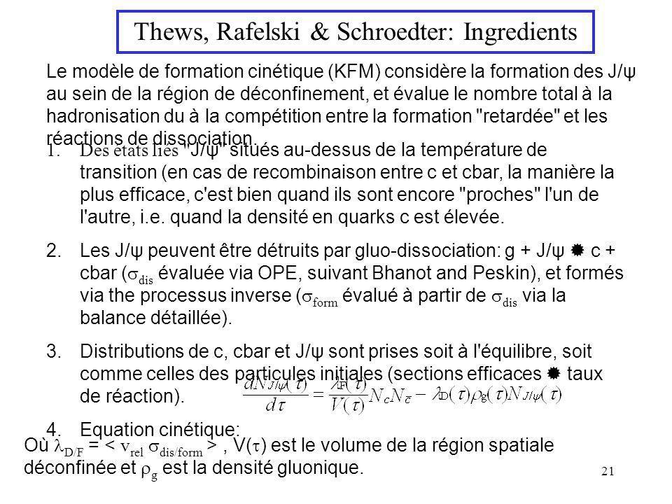 Thews, Rafelski & Schroedter: Ingredients