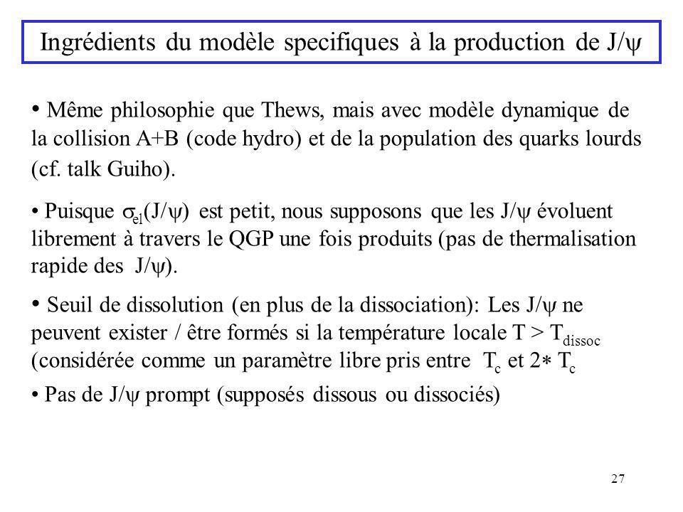 Ingrédients du modèle specifiques à la production de J/y
