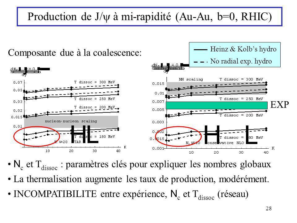 Production de J/y à mi-rapidité (Au-Au, b=0, RHIC)