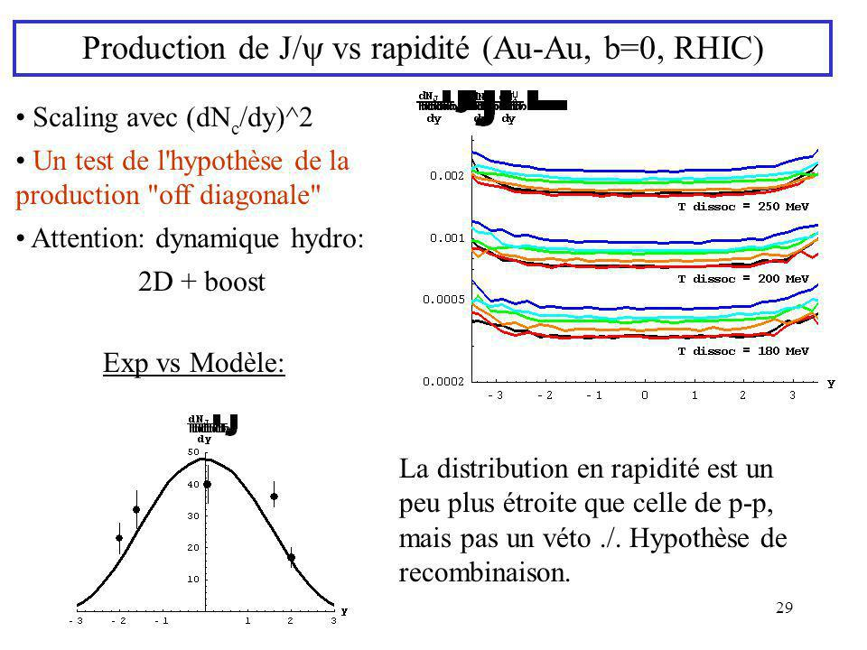 Production de J/y vs rapidité (Au-Au, b=0, RHIC)