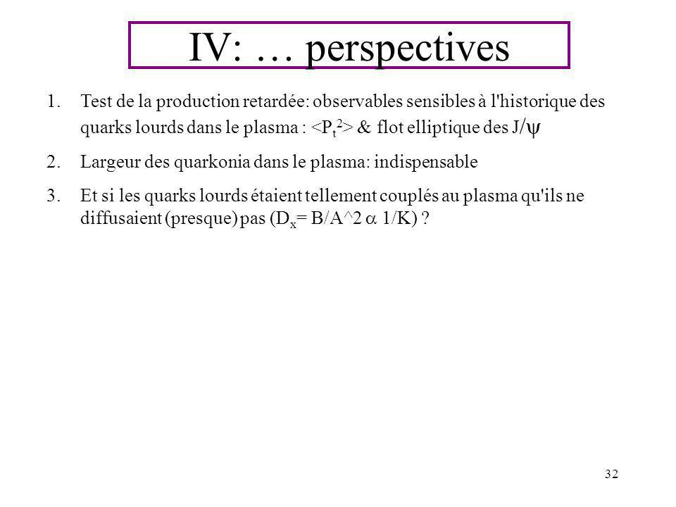 IV: … perspectives