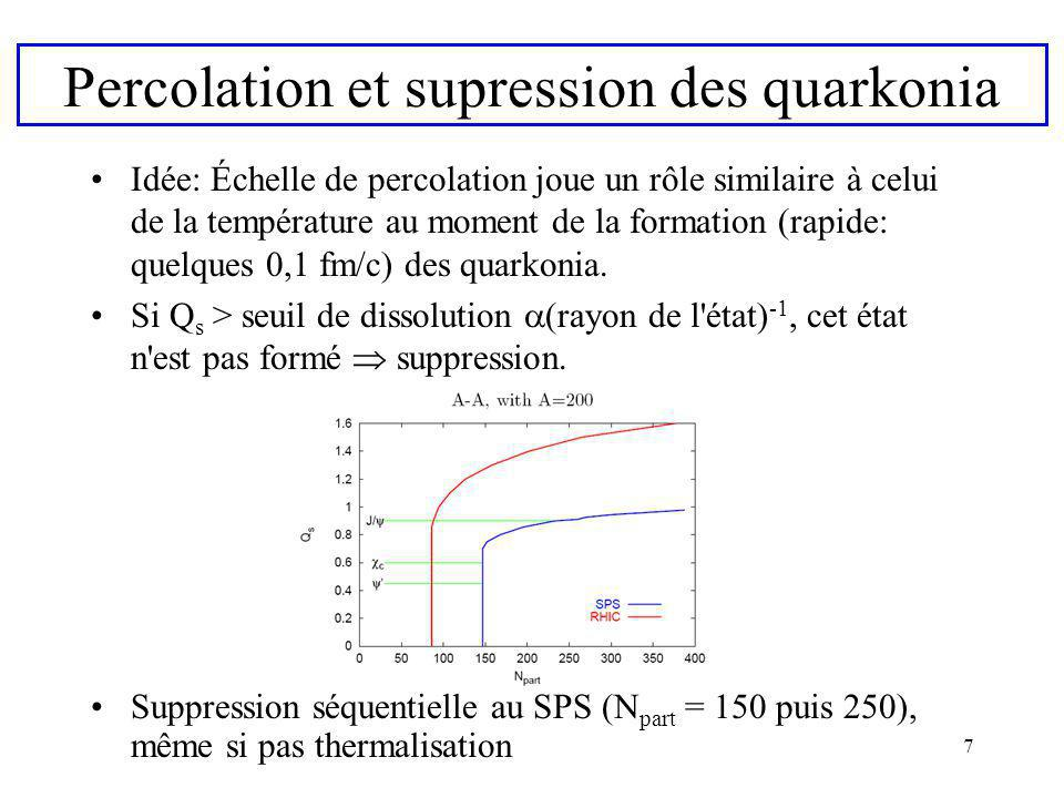 Percolation et supression des quarkonia