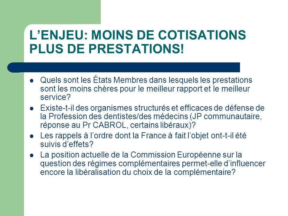 L'ENJEU: MOINS DE COTISATIONS PLUS DE PRESTATIONS!