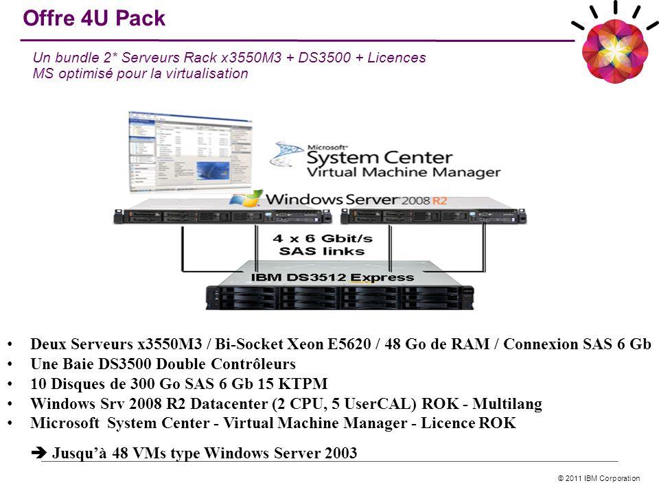 Offre 4U Pack Un bundle 2* Serveurs Rack x3550M3 + DS3500 + Licences MS optimisé pour la virtualisation.