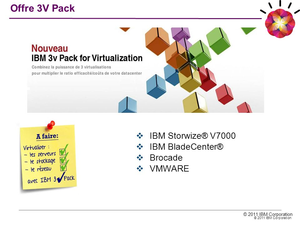 Offre 3V Pack IBM Storwize® V7000 IBM BladeCenter® Brocade VMWARE