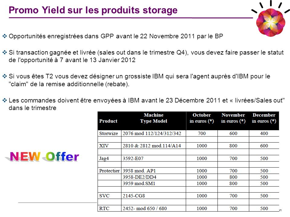 Promo Yield sur les produits storage