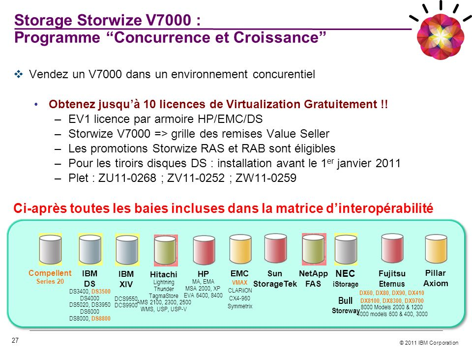 Storage Storwize V7000 : Programme Concurrence et Croissance