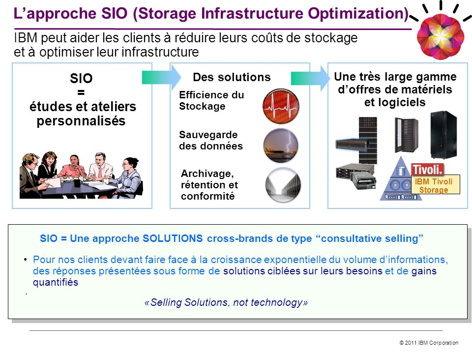 L'approche SIO (Storage Infrastructure Optimization)