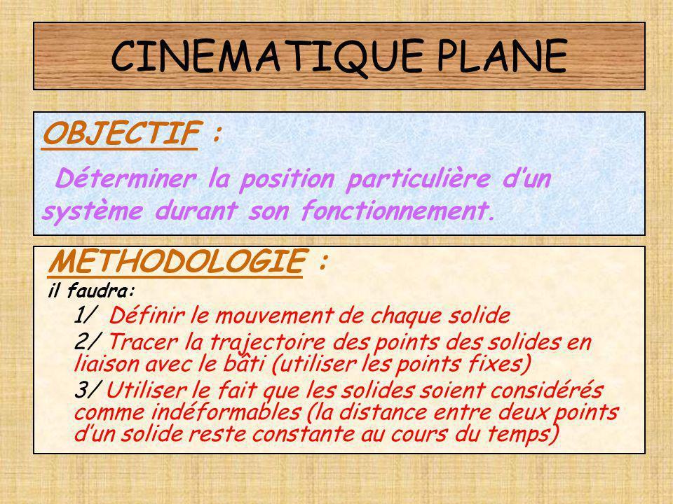 CINEMATIQUE PLANE OBJECTIF :
