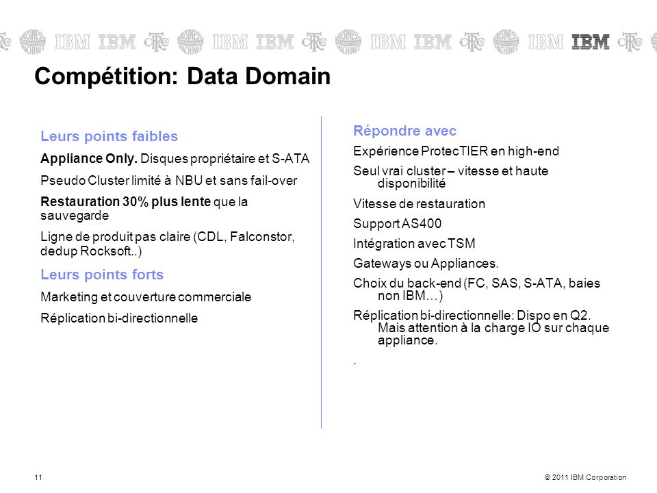 Compétition: Data Domain