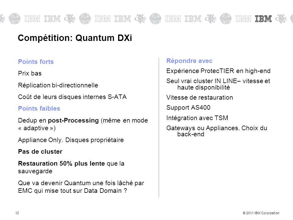 Compétition: Quantum DXi