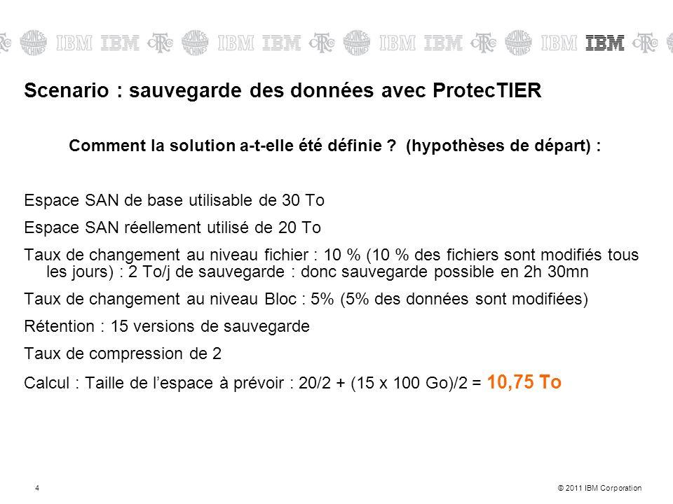 Scenario : sauvegarde des données avec ProtecTIER