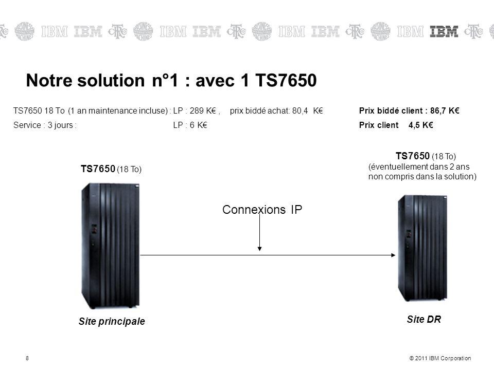 Notre solution n°1 : avec 1 TS7650