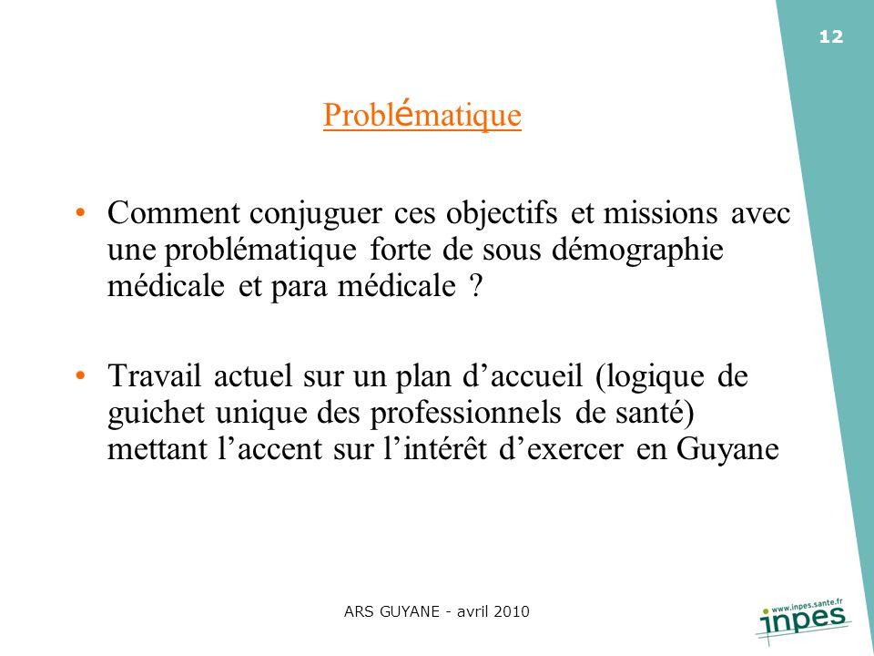 Problématique Comment conjuguer ces objectifs et missions avec une problématique forte de sous démographie médicale et para médicale
