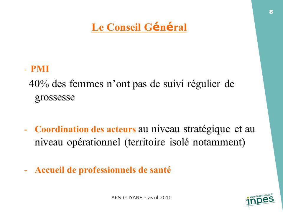Le Conseil Général - PMI. 40% des femmes n'ont pas de suivi régulier de grossesse.