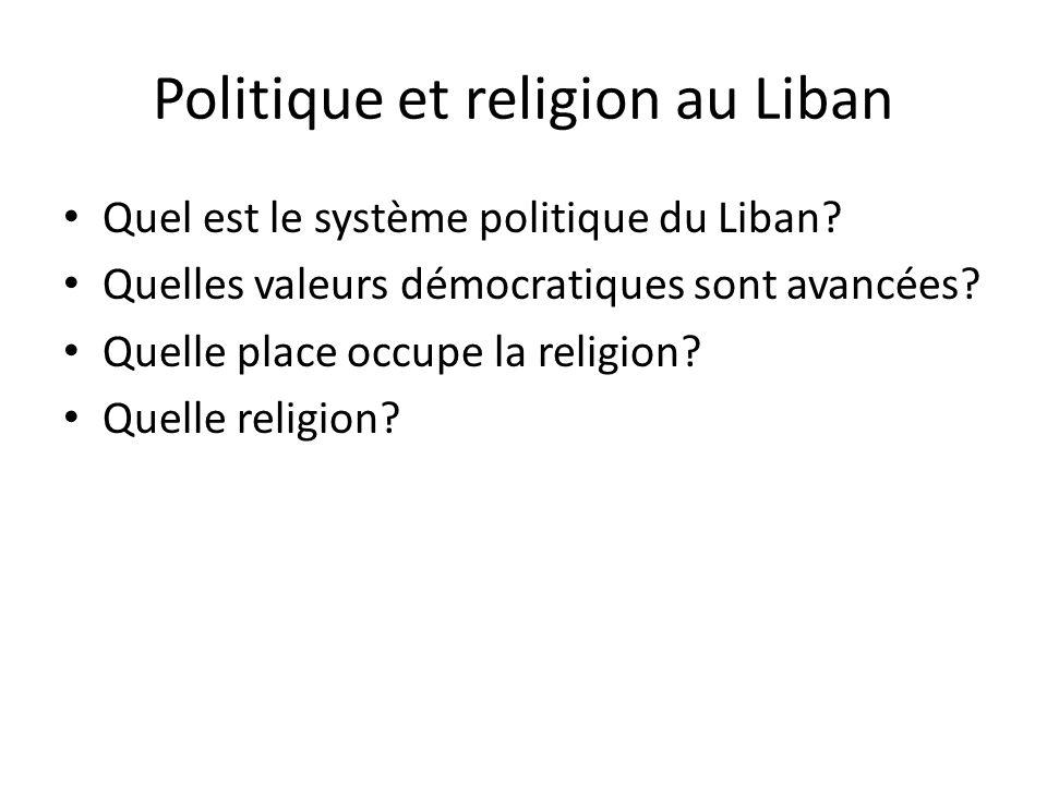 Politique et religion au Liban