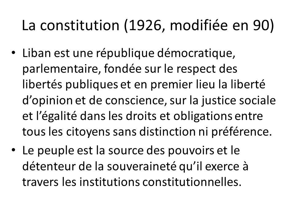 La constitution (1926, modifiée en 90)