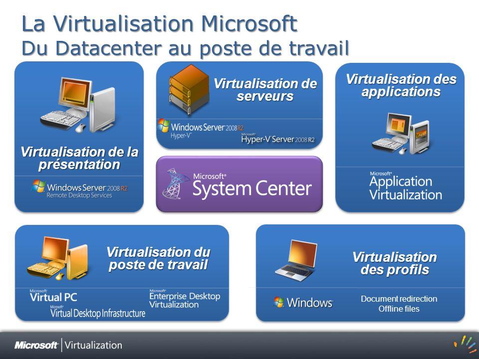La Virtualisation Microsoft Du Datacenter au poste de travail