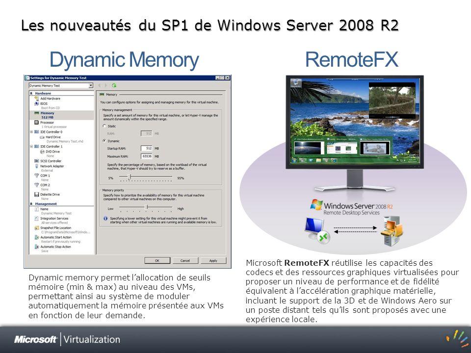 Les nouveautés du SP1 de Windows Server 2008 R2