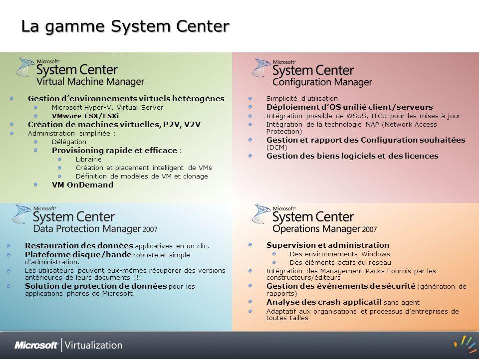 La gamme System Center Gestion d'environnements virtuels hétérogènes