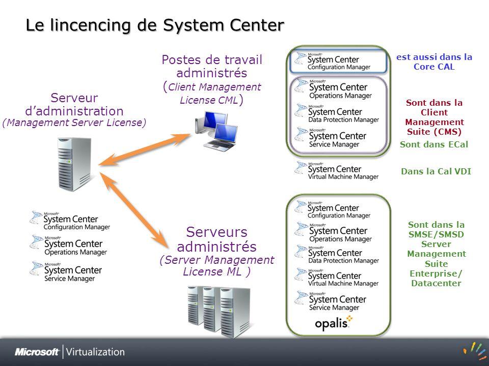 Le lincencing de System Center
