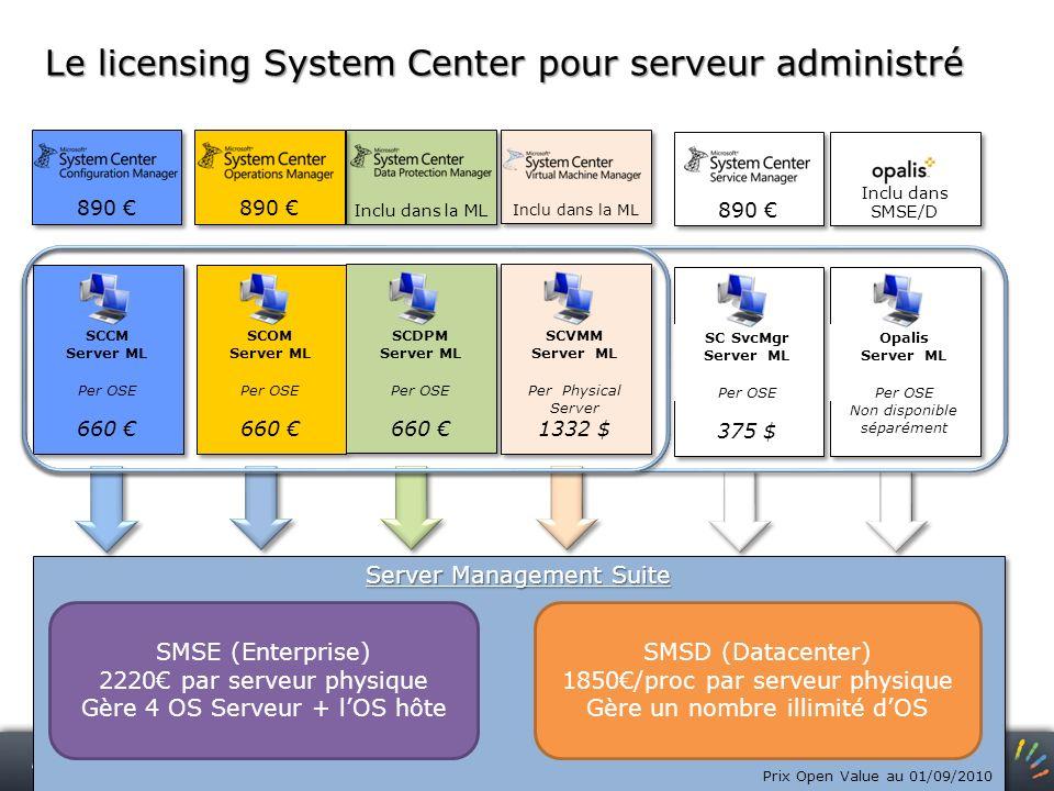 Le licensing System Center pour serveur administré