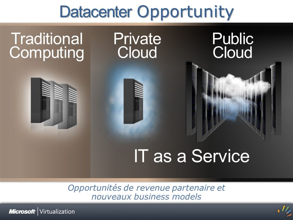 Datacenter Opportunity