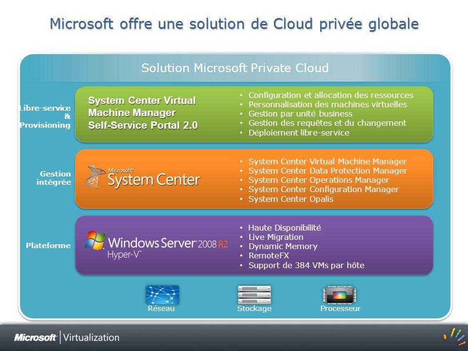 Microsoft offre une solution de Cloud privée globale
