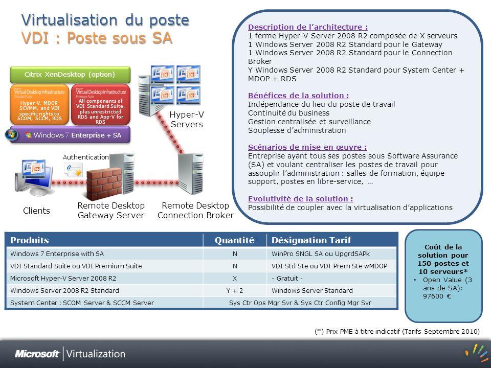 Virtualisation du poste VDI : Poste sous SA