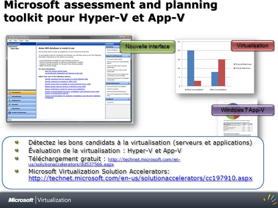 Microsoft assessment and planning toolkit pour Hyper-V et App-V