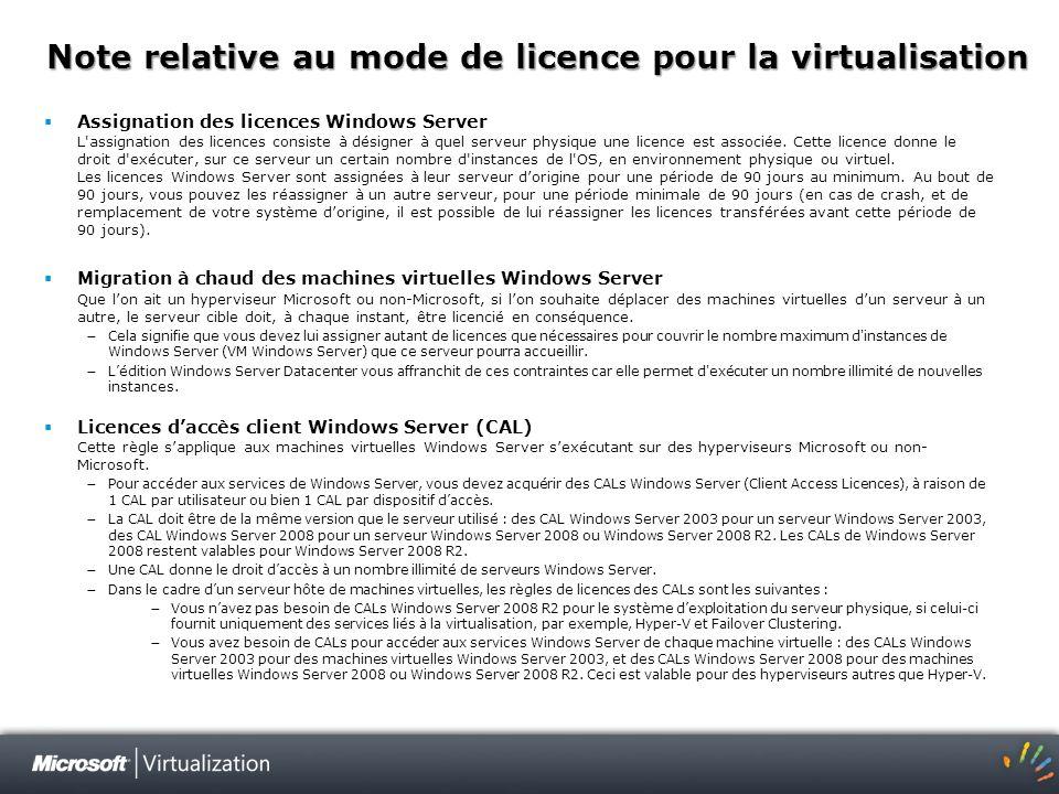 Note relative au mode de licence pour la virtualisation