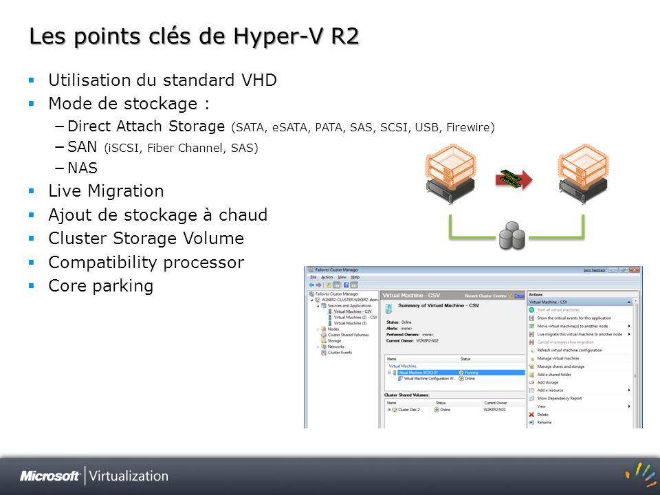 Les points clés de Hyper-V R2