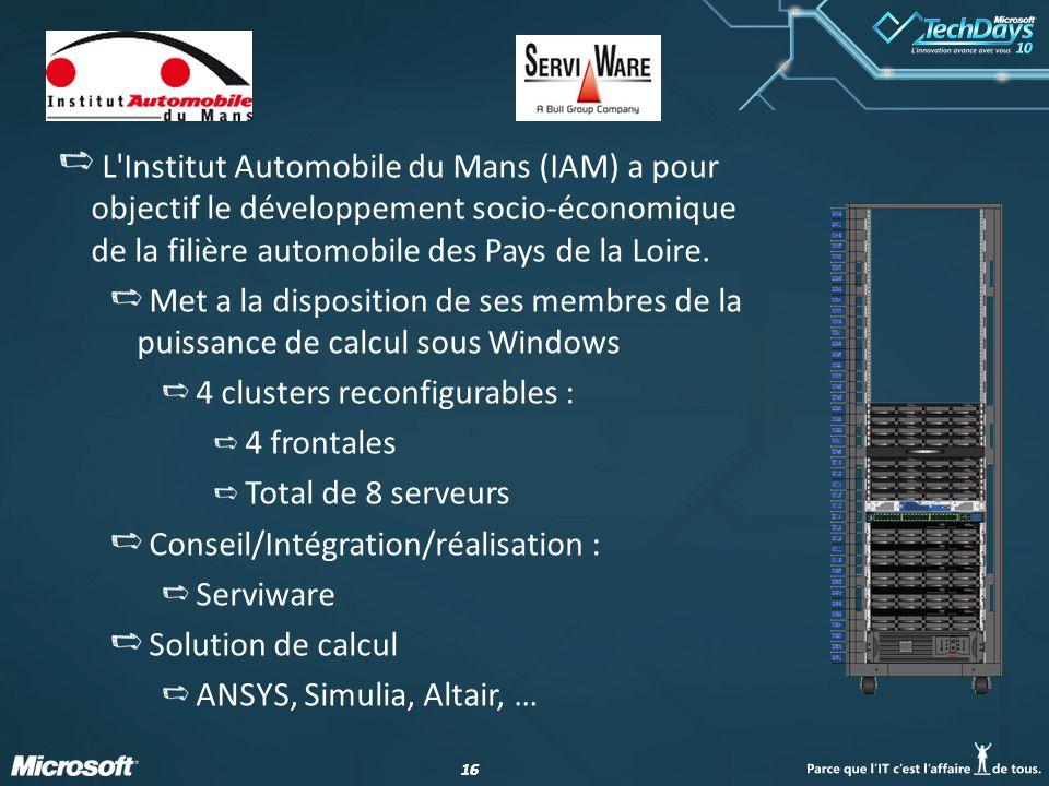 L Institut Automobile du Mans (IAM) a pour objectif le développement socio-économique de la filière automobile des Pays de la Loire.